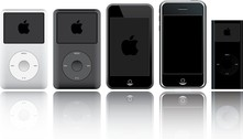 Ipod And Iphone
