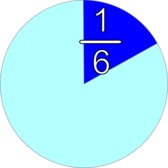 part and fraction 1/6