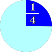 part and fraction 1/4