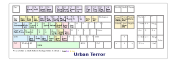 Urban Terror Keyboard Mappings
