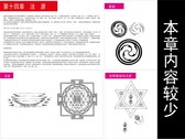 Symbols Of Tibetan Buddhism And The Figure Of The 14 Objects