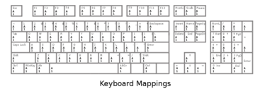 Keyboard Mappings Outline
