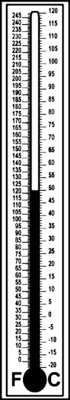 Thermometer PSD