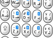 Arabic Keyboard for Smartphone