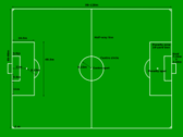 Football Pitch Soccers Field Measurements