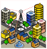 point to multipoint (wimax) scenario