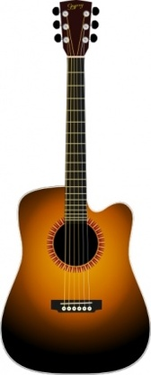 Unplugged Guitar