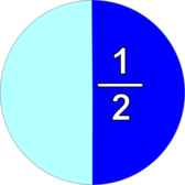 part and fraction 1/2