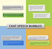 4 Group Chat languages bubble