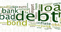 Word Cloud Finances