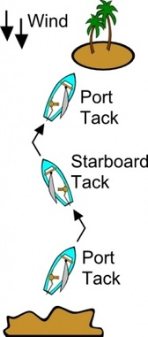 Tacks (sailing)