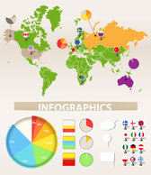 Graphical charts 02