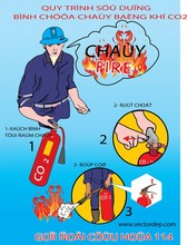 Fire Extinguishers Used Posters