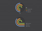 Radial Creative Diagrams PSD