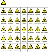 Sign Hazard Warning