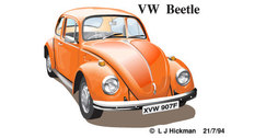 Beetle Car Free