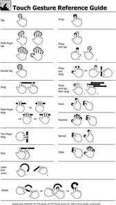 Touchscreen Gestures
