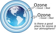 Ted Ozone In Atmosphere
