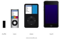 iPods: Shuffle, Classic, Nano and iPod Touch