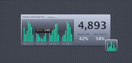 Widget de Analytics (PSD)