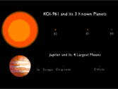 Freebassel Day 961 Koi Planet Comparison
