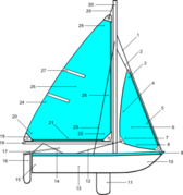 Sailing Points Of Sail Illustrations